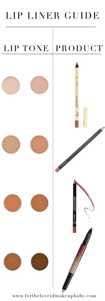 lip liner guide